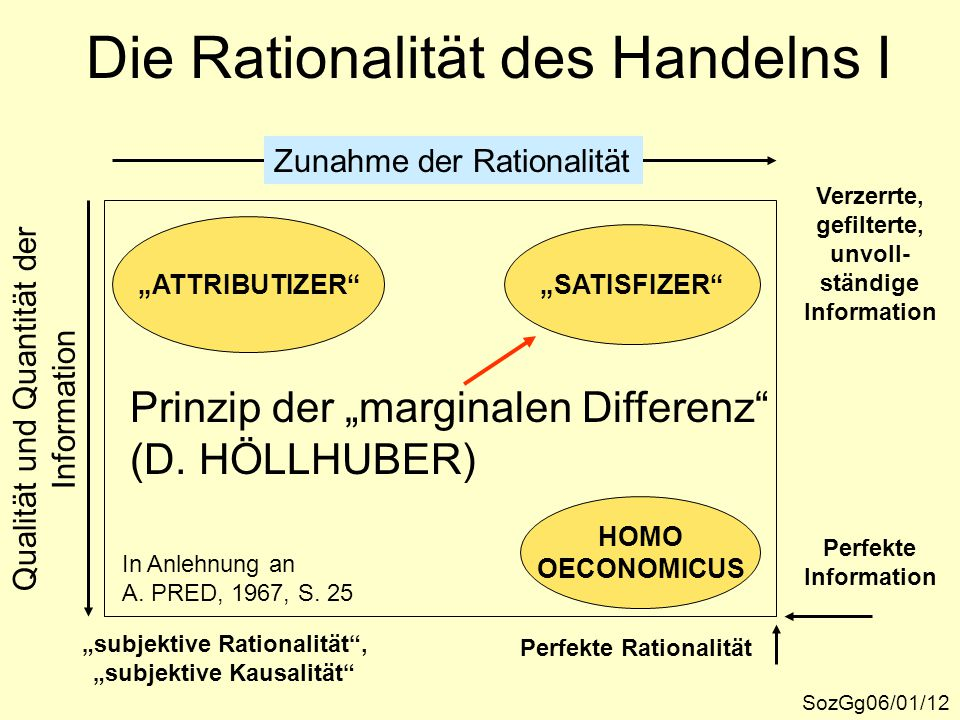 """Die Rationalität des Handelns I SozGg06/01/12 """"ATTRIBUTIZER"""" Perfekte Rationalität """"subjektive Rationalität"""", """"subjektive Kausalität"""" Qualität und Qua"""
