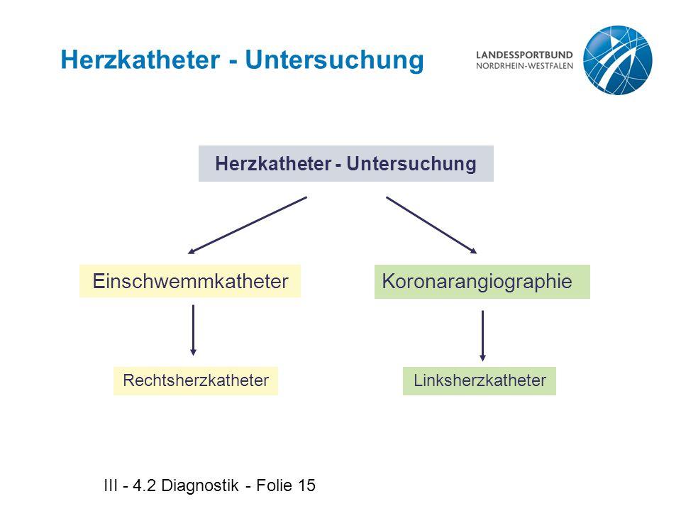 III - 4.2 Diagnostik - Folie 15 Herzkatheter - Untersuchung EinschwemmkatheterKoronarangiographie LinksherzkatheterRechtsherzkatheter