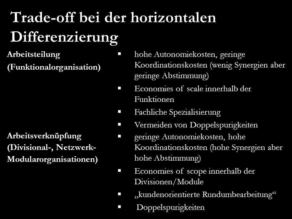 Arbeitsteilung (Funktionalorganisation)  hohe Autonomiekosten, geringe Koordinationskosten (wenig Synergien aber geringe Abstimmung)  Economies of s