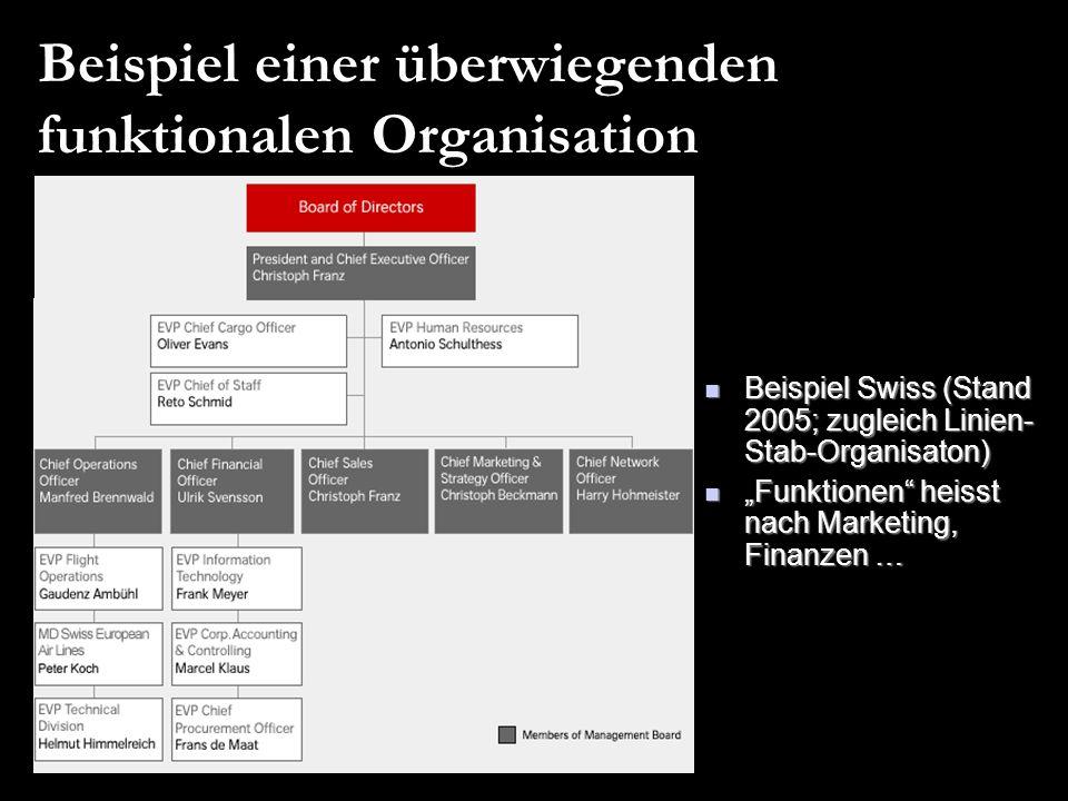Beispiel einer überwiegenden funktionalen Organisation Beispiel Swiss (Stand 2005; zugleich Linien- Stab-Organisaton) Beispiel Swiss (Stand 2005; zugl