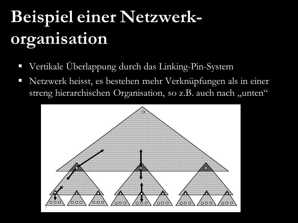 Beispiel einer Netzwerk- organisation  Vertikale Überlappung durch das Linking-Pin-System  Netzwerk heisst, es bestehen mehr Verknüpfungen als in ei