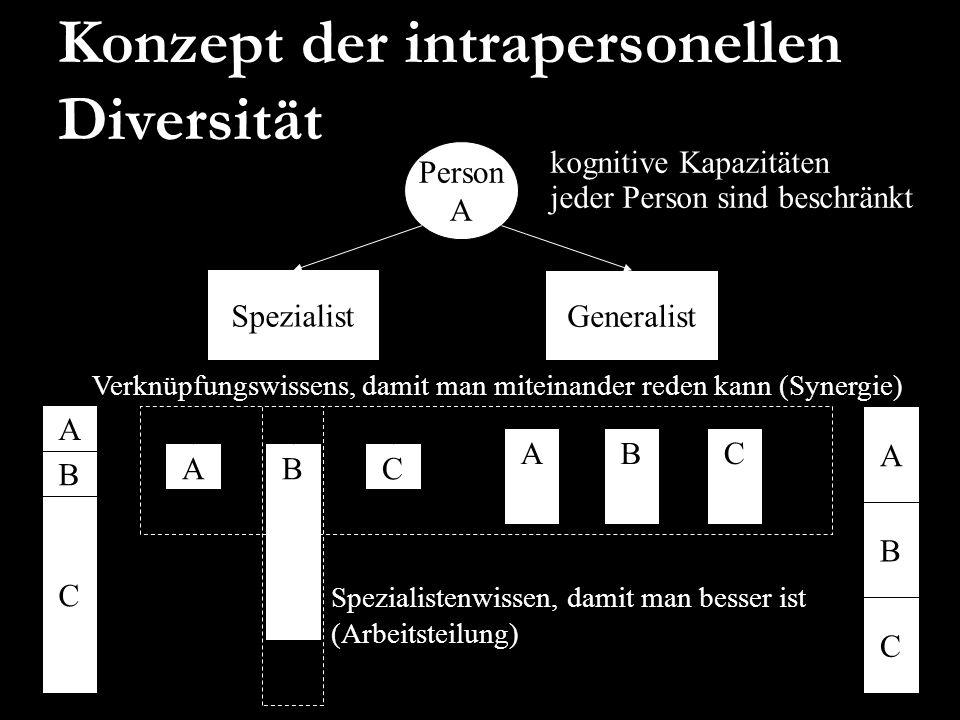 Konzept der intrapersonellen Diversität BCAC BA Spezialistenwissen, damit man besser ist (Arbeitsteilung) Verknüpfungswissens, damit man miteinander r