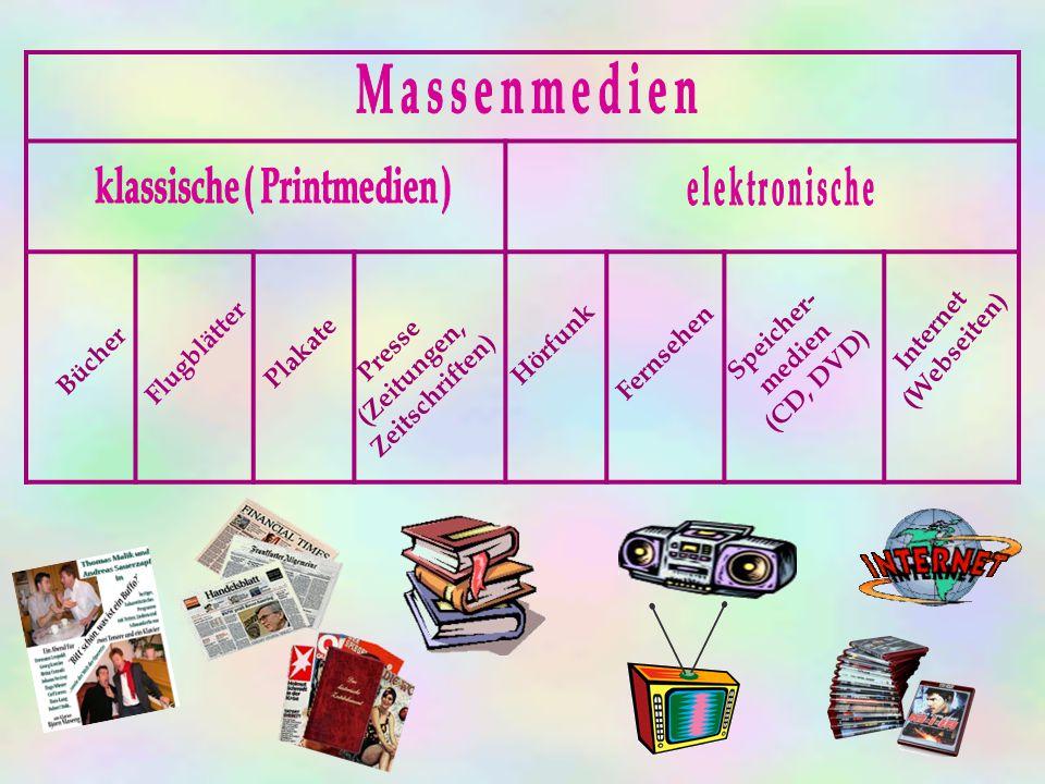 Bücher Flugblätter Plakate Presse (Zeitungen, Zeitschriften) Hörfunk Fernsehen Speicher- medien (CD, DVD) Internet (Webseiten)