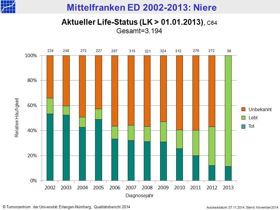 Mittelfranken ED 2002-2013: Niere Auslesedatum: 07.11.2014, Stand: November 2014 © Tumorzentrum der Universität Erlangen-Nürnberg, Qualitätsbericht 20