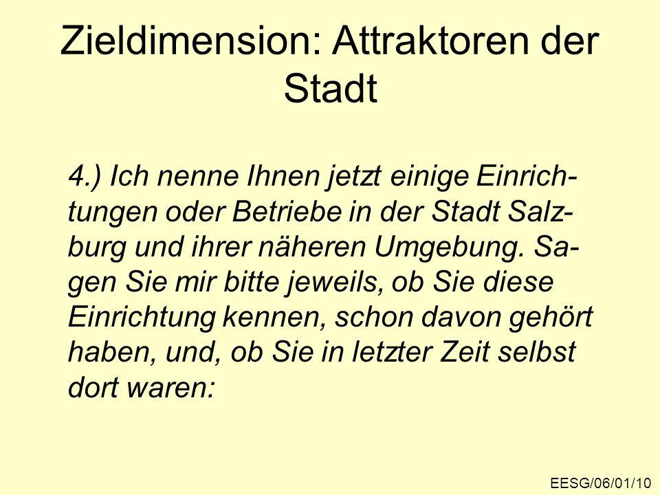 Zieldimension: Attraktoren der Stadt EESG/06/01/10 4.) Ich nenne Ihnen jetzt einige Einrich- tungen oder Betriebe in der Stadt Salz- burg und ihrer nä