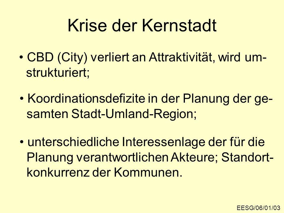 Krise der Kernstadt EESG/06/01/03 CBD (City) verliert an Attraktivität, wird um- strukturiert; Koordinationsdefizite in der Planung der ge- samten Stadt-Umland-Region; unterschiedliche Interessenlage der für die Planung verantwortlichen Akteure; Standort- konkurrenz der Kommunen.