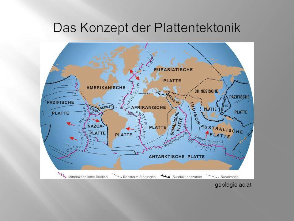  Auf den Spuren der Plattentektonik  Das plattentektonische Konzept  Geometrie der Plattenbewegungen  Folgen der Plattenbewegungen  Fazit