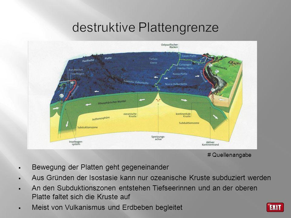  Bewegung der Platten geht gegeneinander  Aus Gründen der Isostasie kann nur ozeanische Kruste subduziert werden  An den Subduktionszonen entstehen Tiefseerinnen und an der oberen Platte faltet sich die Kruste auf  Meist von Vulkanismus und Erdbeben begleitet # Quellenangabe