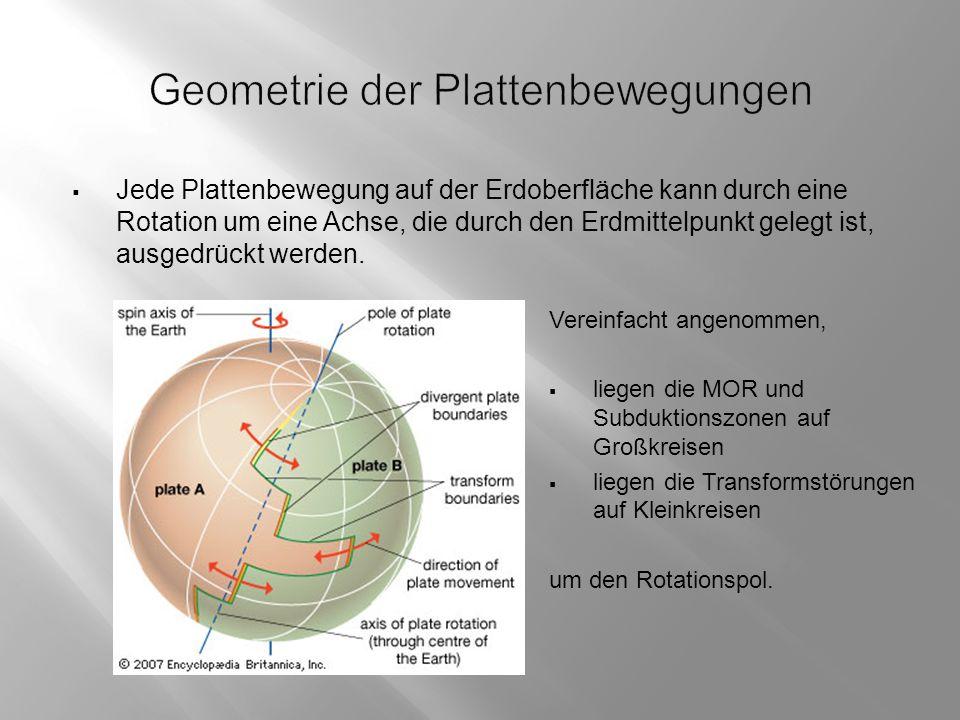  Jede Plattenbewegung auf der Erdoberfläche kann durch eine Rotation um eine Achse, die durch den Erdmittelpunkt gelegt ist, ausgedrückt werden.
