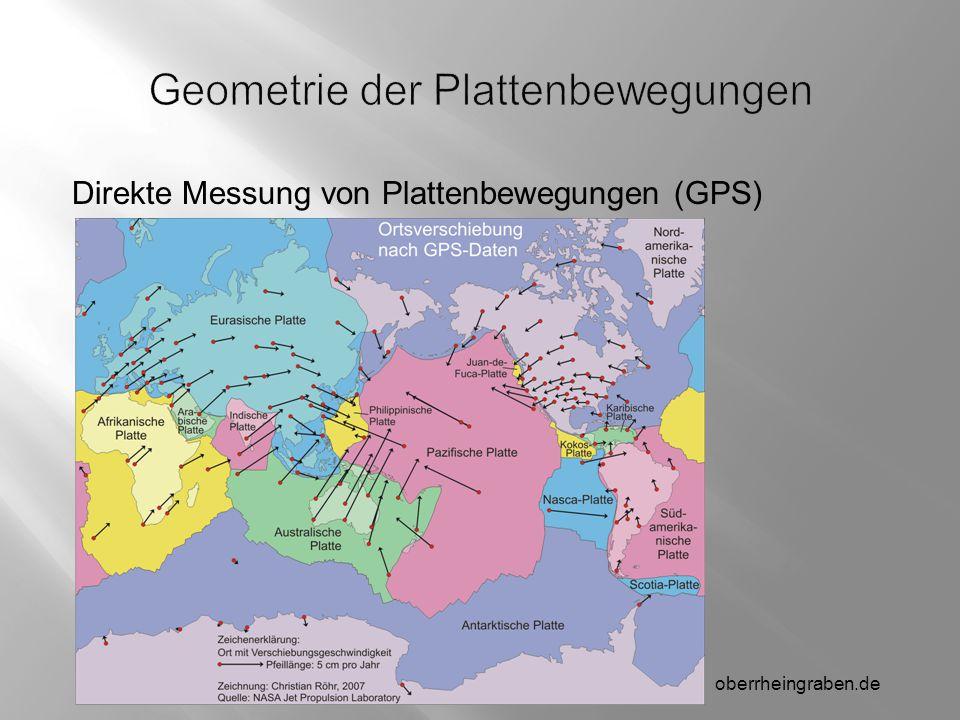 Direkte Messung von Plattenbewegungen (GPS) oberrheingraben.de
