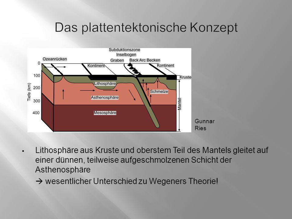  Lithosphäre aus Kruste und oberstem Teil des Mantels gleitet auf einer dünnen, teilweise aufgeschmolzenen Schicht der Asthenosphäre  wesentlicher Unterschied zu Wegeners Theorie.