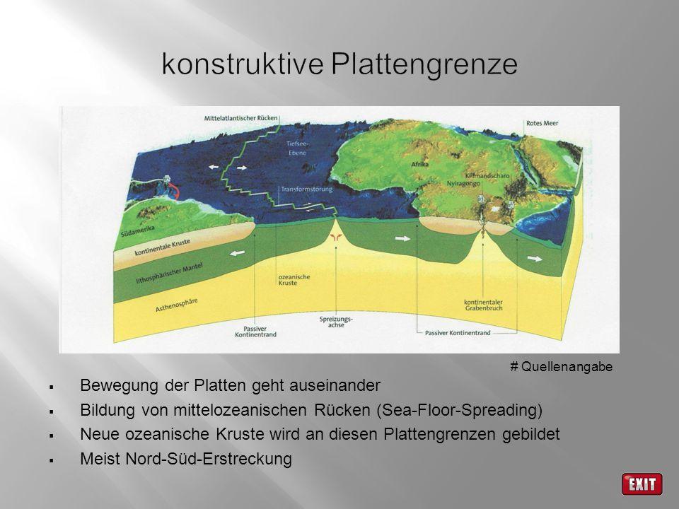  Bewegung der Platten geht auseinander  Bildung von mittelozeanischen Rücken (Sea-Floor-Spreading)  Neue ozeanische Kruste wird an diesen Plattengrenzen gebildet  Meist Nord-Süd-Erstreckung # Quellenangabe