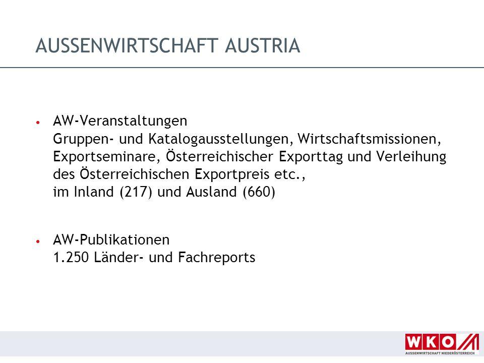 AUSSENWIRTSCHAFT AUSTRIA AW-Veranstaltungen Gruppen- und Katalogausstellungen, Wirtschaftsmissionen, Exportseminare, Österreichischer Exporttag und Ve