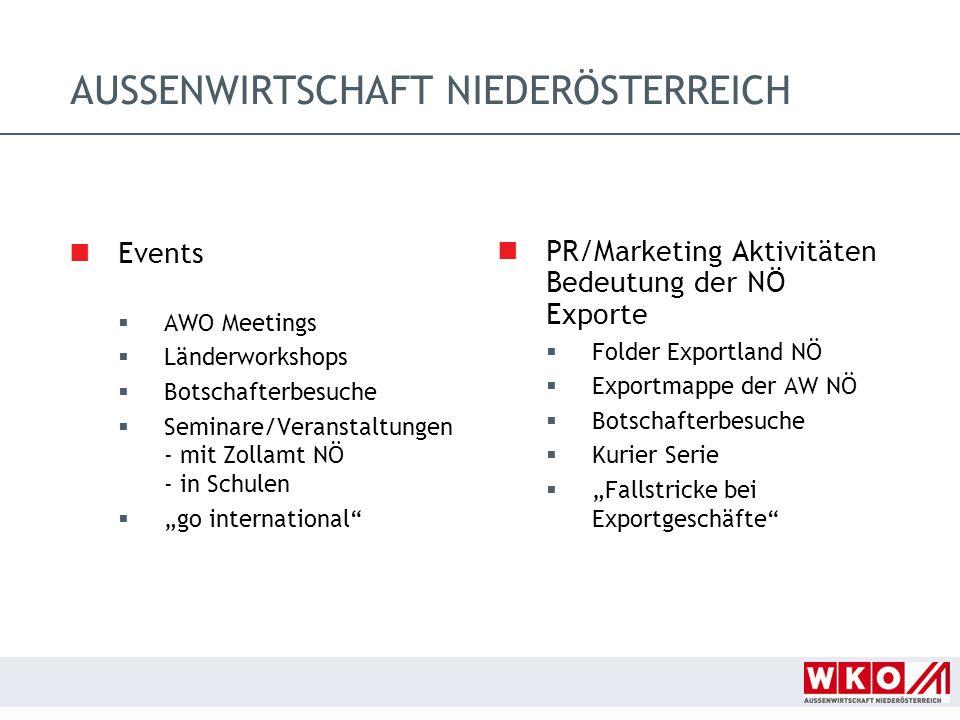 """Events  AWO Meetings  Länderworkshops  Botschafterbesuche  Seminare/Veranstaltungen - mit Zollamt NÖ - in Schulen  """"go international"""" PR/Marketin"""