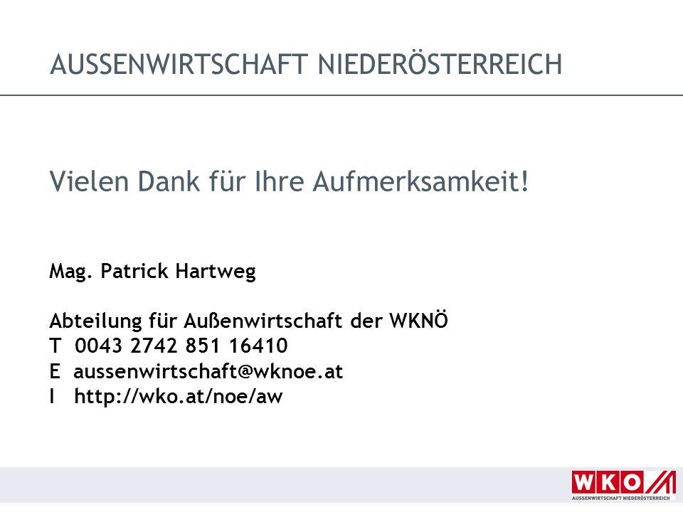 Vielen Dank für Ihre Aufmerksamkeit! Mag. Patrick Hartweg Abteilung für Außenwirtschaft der WKNÖ T 0043 2742 851 16410 E aussenwirtschaft@wknoe.at I h