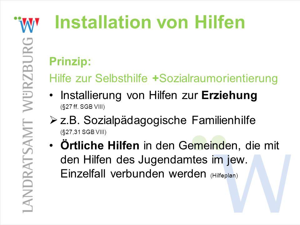 Installation von Hilfen Prinzip: Hilfe zur Selbsthilfe +Sozialraumorientierung Installierung von Hilfen zur Erziehung (§27 ff. SGB VIII)  z.B. Sozial