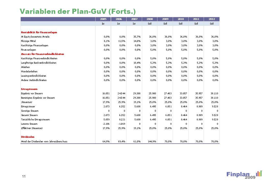 Variablen der Plan-GuV (Forts.) 11