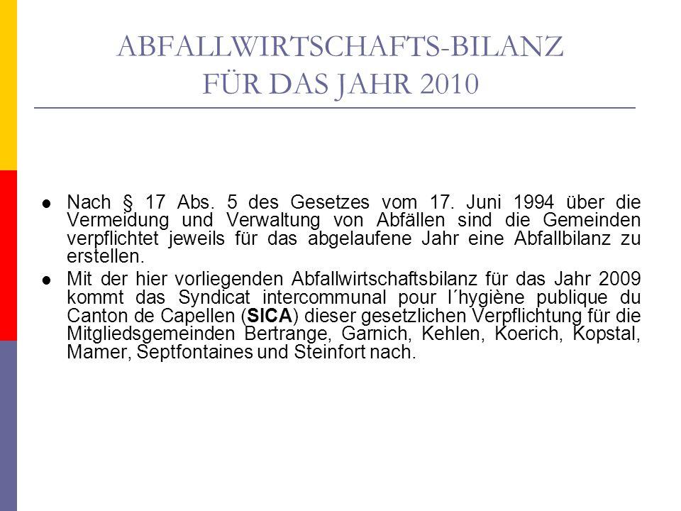 ABFALLWIRTSCHAFTS-BILANZ FÜR DAS JAHR 2010 Nach § 17 Abs. 5 des Gesetzes vom 17. Juni 1994 über die Vermeidung und Verwaltung von Abfällen sind die Ge
