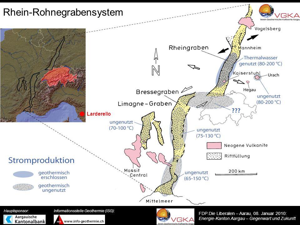 FDP.Die Liberalen – Aarau, 08. Januar 2010: Energie-Kanton Aargau – Gegenwart und Zukunft www.info-geothermie.ch Hauptsponsor:Informationsstelle Geoth
