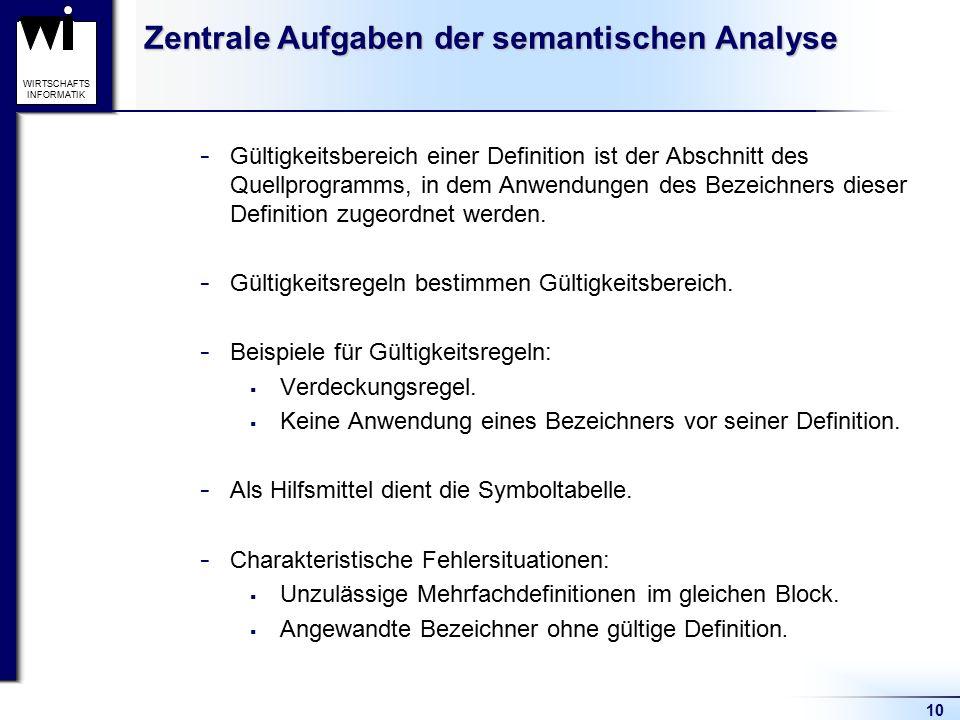 10 WIRTSCHAFTS INFORMATIK Zentrale Aufgaben der semantischen Analyse  Gültigkeitsbereich einer Definition ist der Abschnitt des Quellprogramms, in de
