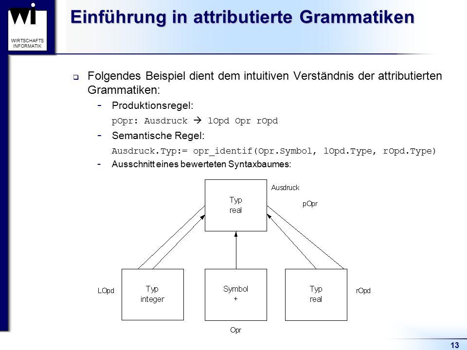 13 WIRTSCHAFTS INFORMATIK Einführung in attributierte Grammatiken  Folgendes Beispiel dient dem intuitiven Verständnis der attributierten Grammatiken