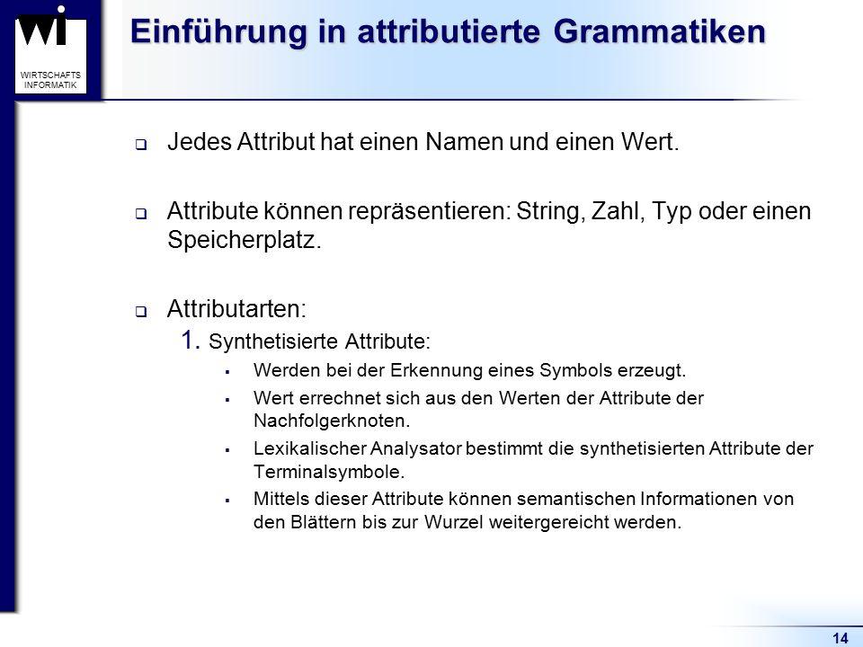 14 WIRTSCHAFTS INFORMATIK Einführung in attributierte Grammatiken  Jedes Attribut hat einen Namen und einen Wert.  Attribute können repräsentieren: