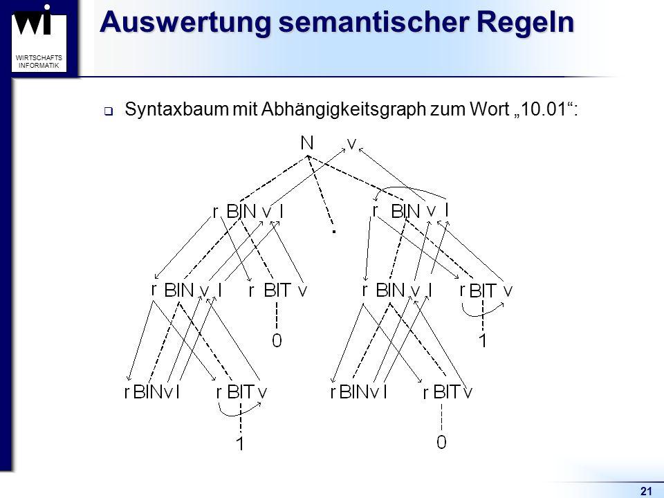 """21 WIRTSCHAFTS INFORMATIK Auswertung semantischer Regeln  Syntaxbaum mit Abhängigkeitsgraph zum Wort """"10.01"""":"""
