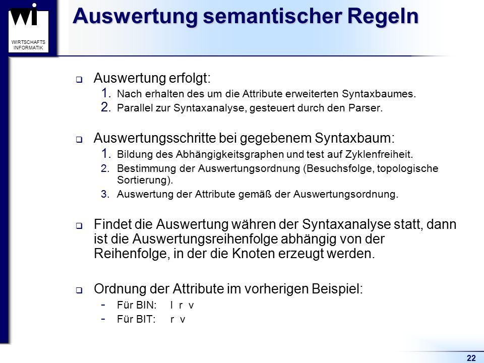 22 WIRTSCHAFTS INFORMATIK Auswertung semantischer Regeln  Auswertung erfolgt: 1. Nach erhalten des um die Attribute erweiterten Syntaxbaumes. 2. Para