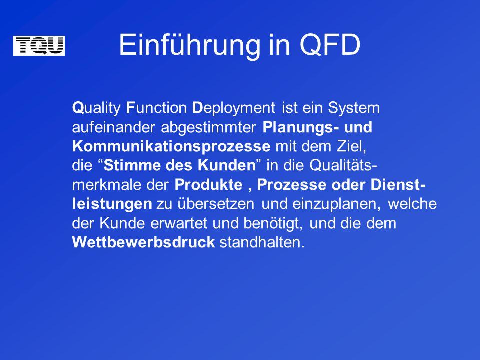 Einführung in QFD Quality Function Deployment ist ein System aufeinander abgestimmter Planungs- und Kommunikationsprozesse mit dem Ziel, die Stimme des Kunden in die Qualitäts- merkmale der Produkte, Prozesse oder Dienst- leistungen zu übersetzen und einzuplanen, welche der Kunde erwartet und benötigt, und die dem Wettbewerbsdruck standhalten.