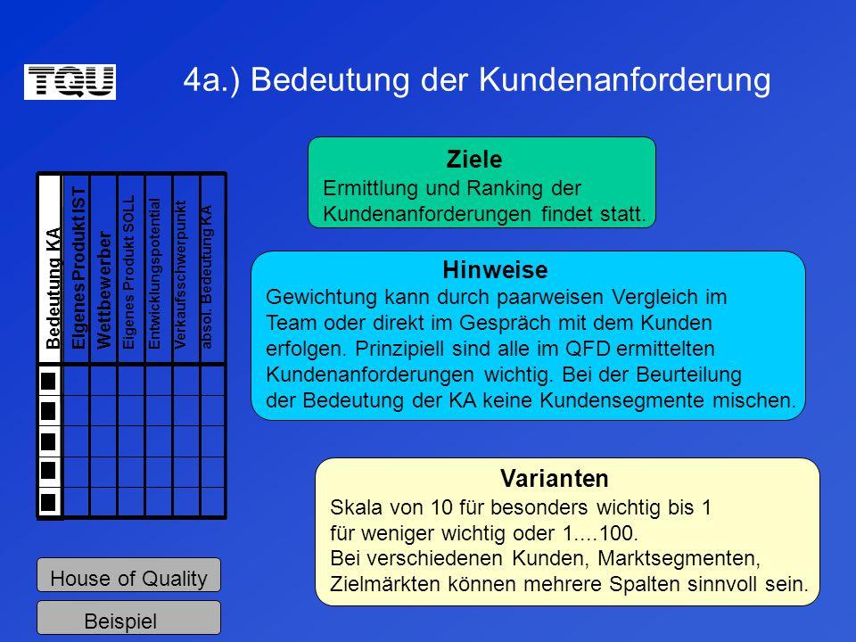 4a.) Bedeutung der Kundenanforderung Bedeutung KA Eigenes Produkt IST Wettbewerber Eigenes Produkt SOLLEntwicklungspotential Verkaufsschwerpunkt absol.