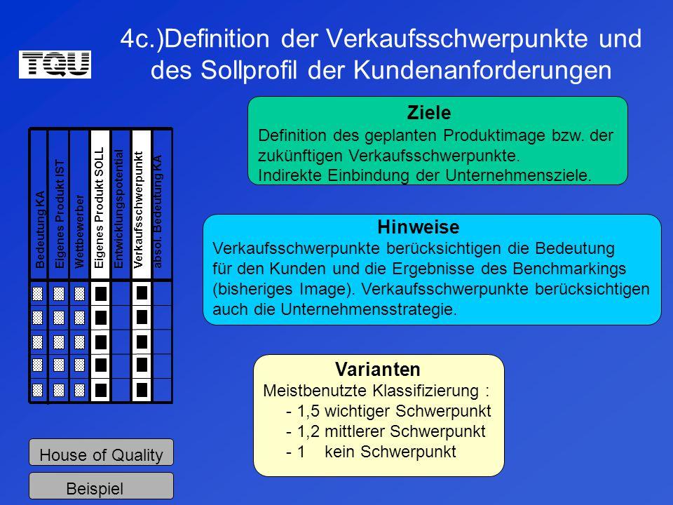 4c.)Definition der Verkaufsschwerpunkte und des Sollprofil der Kundenanforderungen Bedeutung KAEigenes Produkt IST WettbewerberEigenes Produkt SOLL EntwicklungspotentialVerkaufsschwerpunktabsol.