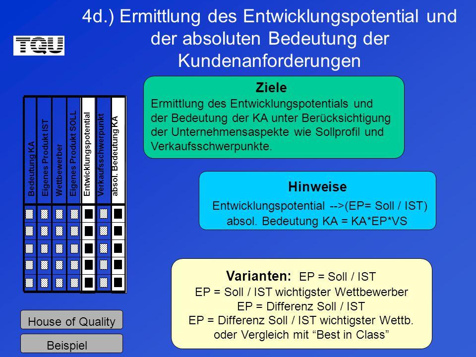 4d.) Ermittlung des Entwicklungspotential und der absoluten Bedeutung der Kundenanforderungen Bedeutung KAEigenes Produkt ISTWettbewerberEigenes Produkt SOLL EntwicklungspotentialVerkaufsschwerpunktabsol.