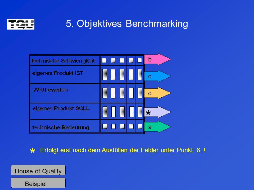 5.Objektives Benchmarking a b c c * * Erfolgt erst nach dem Ausfüllen der Felder unter Punkt 6.