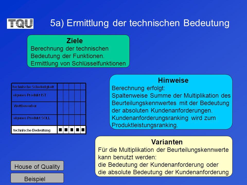 5a) Ermittlung der technischen Bedeutung House of Quality Ziele Berechnung der technischen Bedeutung der Funktionen.