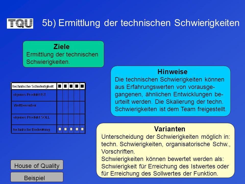 5b) Ermittlung der technischen Schwierigkeiten House of Quality Ziele Ermittlung der technischen Schwierigkeiten.
