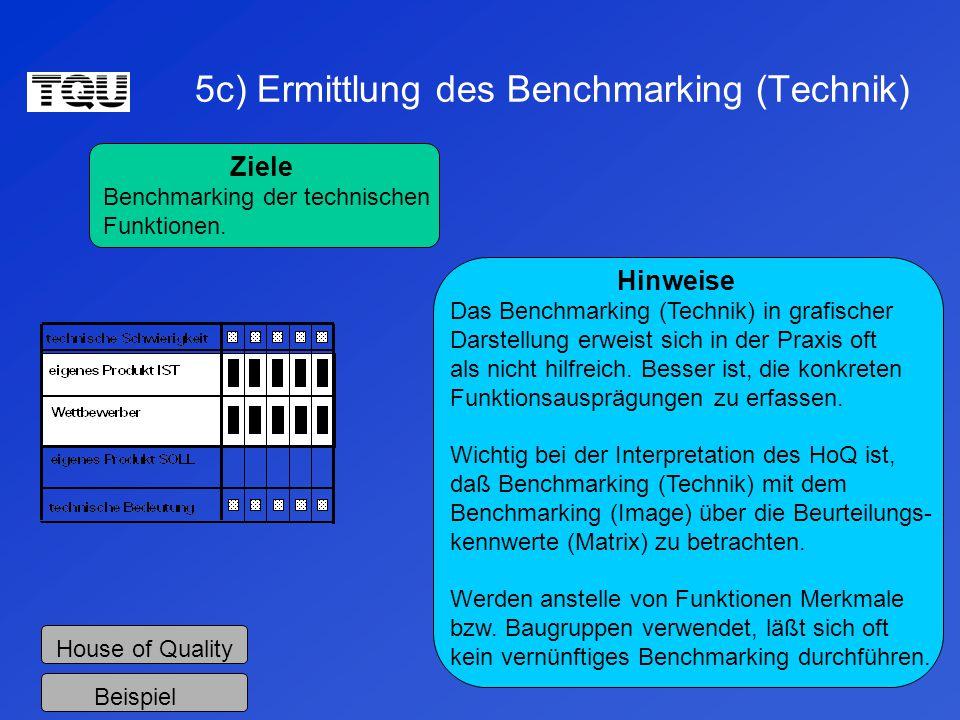 5c) Ermittlung des Benchmarking (Technik) House of Quality Ziele Benchmarking der technischen Funktionen.