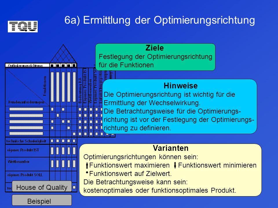 6a) Ermittlung der Optimierungsrichtung House of Quality Beispiel Ziele Festlegung der Optimierungsrichtung für die Funktionen Hinweise Die Optimierungsrichtung ist wichtig für die Ermittlung der Wechselwirkung.
