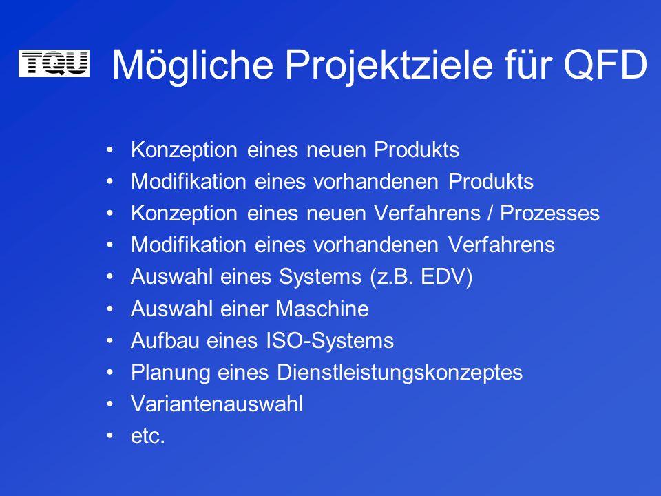 Mögliche Projektziele für QFD Konzeption eines neuen Produkts Modifikation eines vorhandenen Produkts Konzeption eines neuen Verfahrens / Prozesses Modifikation eines vorhandenen Verfahrens Auswahl eines Systems (z.B.