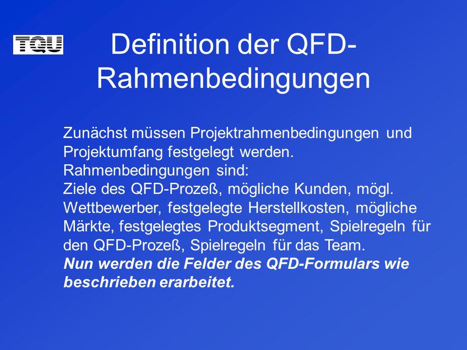 Definition der QFD- Rahmenbedingungen Zunächst müssen Projektrahmenbedingungen und Projektumfang festgelegt werden.