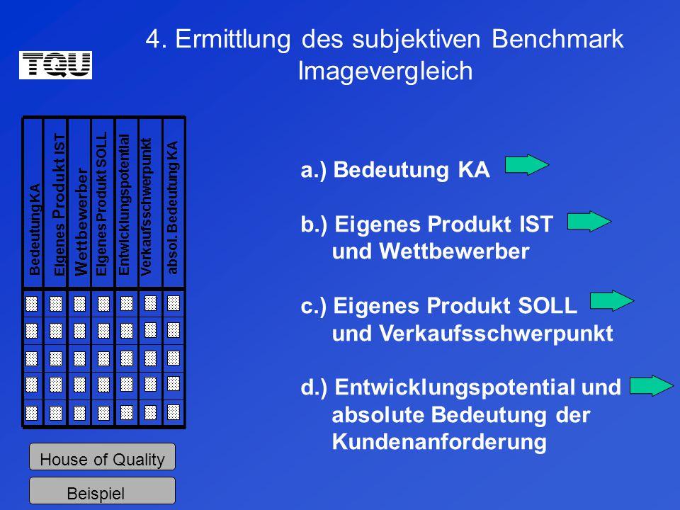 4. Ermittlung des subjektiven Benchmark Imagevergleich a.) Bedeutung KA b.) Eigenes Produkt IST und Wettbewerber c.) Eigenes Produkt SOLL und Verkaufs