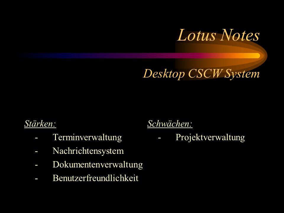Lotus Notes Desktop CSCW System Stärken: - Terminverwaltung - Nachrichtensystem - Dokumentenverwaltung - Benutzerfreundlichkeit Schwächen: - Projektverwaltung
