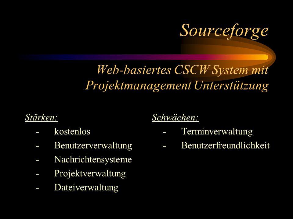 Sourceforge Web-basiertes CSCW System mit Projektmanagement Unterstützung Stärken: -kostenlos -Benutzerverwaltung -Nachrichtensysteme -Projektverwaltung -Dateiverwaltung Schwächen: -Terminverwaltung -Benutzerfreundlichkeit