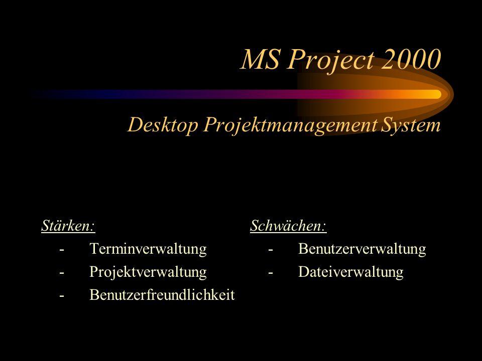 MS Project 2000 Desktop Projektmanagement System Stärken: -Terminverwaltung -Projektverwaltung -Benutzerfreundlichkeit Schwächen: -Benutzerverwaltung -Dateiverwaltung