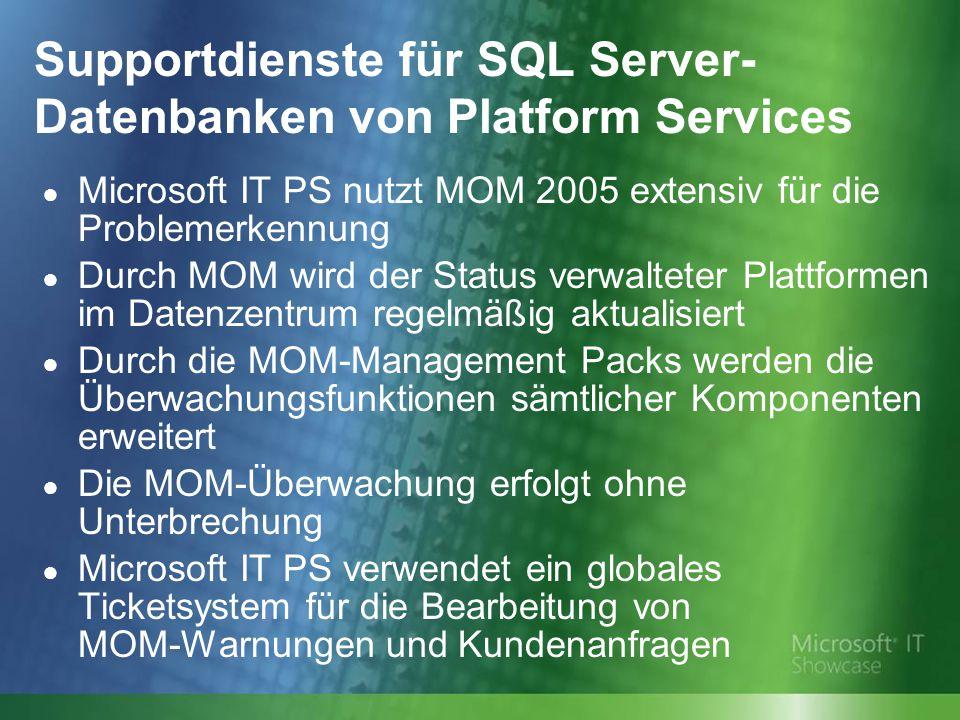 ● Microsoft IT PS nutzt MOM 2005 extensiv für die Problemerkennung ● Durch MOM wird der Status verwalteter Plattformen im Datenzentrum regelmäßig aktu