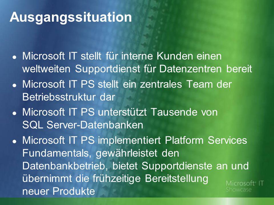 Ausgangssituation ● Microsoft IT stellt für interne Kunden einen weltweiten Supportdienst für Datenzentren bereit ● Microsoft IT PS stellt ein zentral