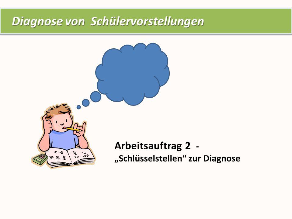 "Diagnose von Schülervorstellungen Diagnose von Schülervorstellungen Arbeitsauftrag 2 - ""Schlüsselstellen zur Diagnose"