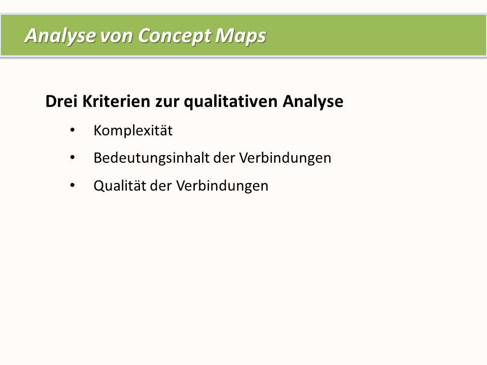 Analyse von Concept Maps Analyse von Concept Maps Drei Kriterien zur qualitativen Analyse Komplexität Bedeutungsinhalt der Verbindungen Qualität der Verbindungen