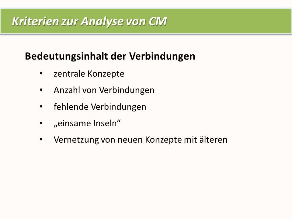 """Kriterien zur Analyse von CM Kriterien zur Analyse von CM Bedeutungsinhalt der Verbindungen zentrale Konzepte Anzahl von Verbindungen fehlende Verbindungen """"einsame Inseln Vernetzung von neuen Konzepte mit älteren"""