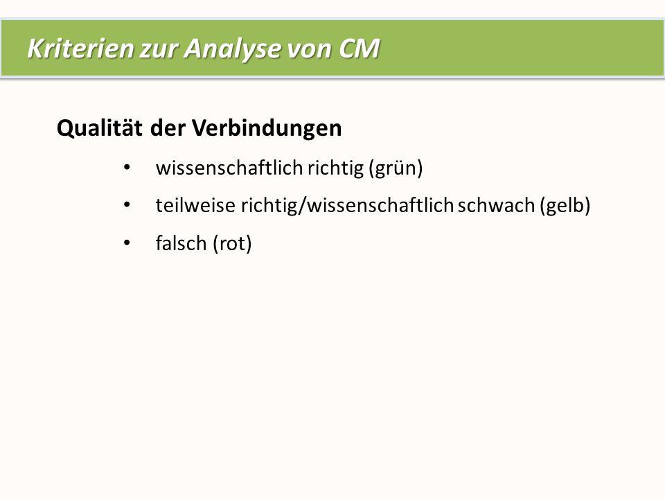 Kriterien zur Analyse von CM Kriterien zur Analyse von CM Qualität der Verbindungen wissenschaftlich richtig (grün) teilweise richtig/wissenschaftlich schwach (gelb) falsch (rot)