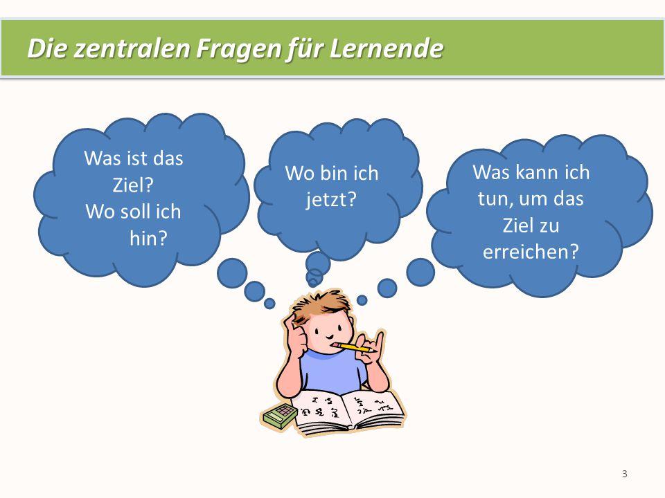 Die zentralen Fragen für Lernende Die zentralen Fragen für Lernende Was kann ich tun, um das Ziel zu erreichen.